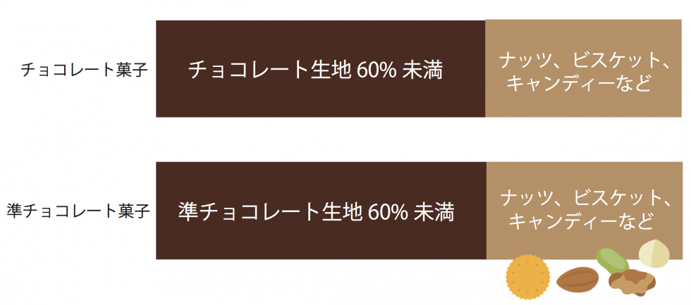 https://www.glico.com/assets/images/medium/chocolate2.png